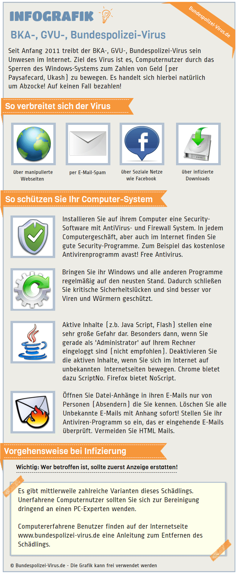 Bundespolizei-Virus.De
